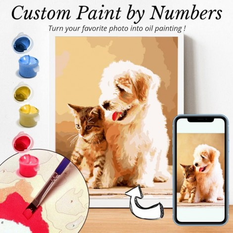 Photo Custom Paint by Numbers Kit | UPGRADED